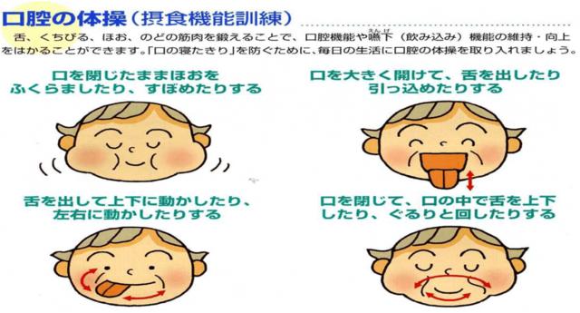 図1:口腔の体操により口腔まわりの筋肉を鍛え口腔機能や嚥下機能の維持・向上を図ることができる。口を閉じたままほおをふくらましたり、すぼめたり、口を大きく開けて、下を出したり引っ込めたり、舌を出して上下に動かしたり、左右に動かしたり、口を閉じて、口の中で舌を上下したり、ぐるりと回したりする体操。