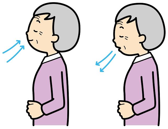 慢性呼吸不全のリハビリテーション | 健康長寿ネット