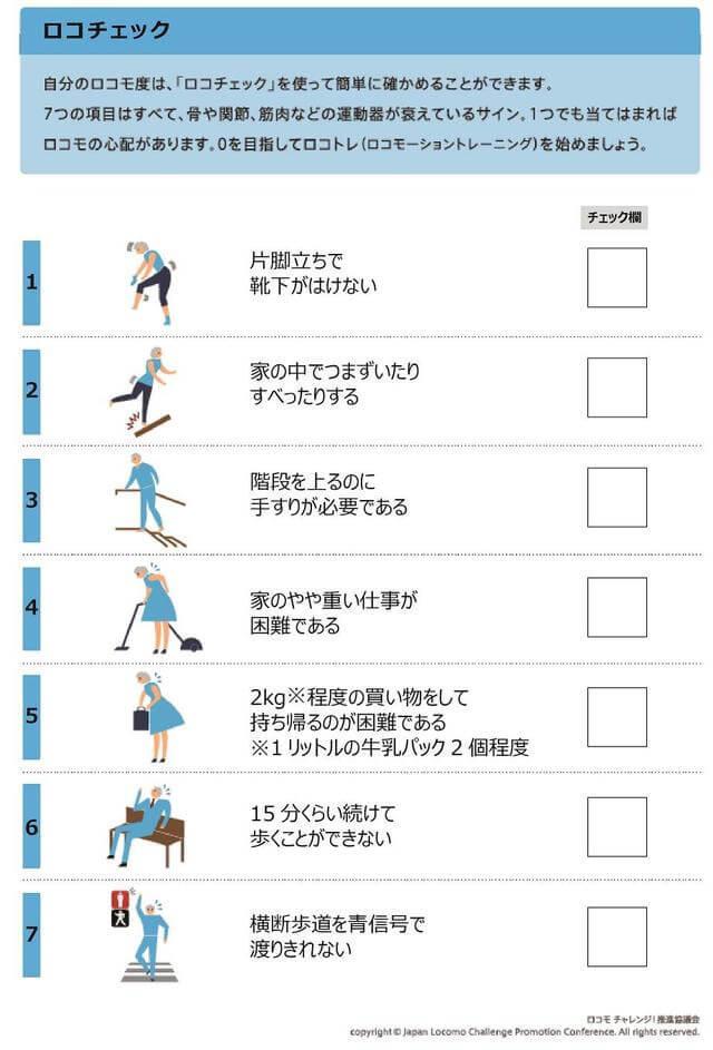 図1:自分のロコモ度を測る7項目のロコチェック。片足立ちで靴下がはけない、家の中で躓いたり滑ったりする、階段を上るのに手すりが必要、やや重い家事が困難、2kg程度の買い物をして持ち帰るのが困難、15分くらい続けて歩けない、横断歩道を青信号で渡りきれない。