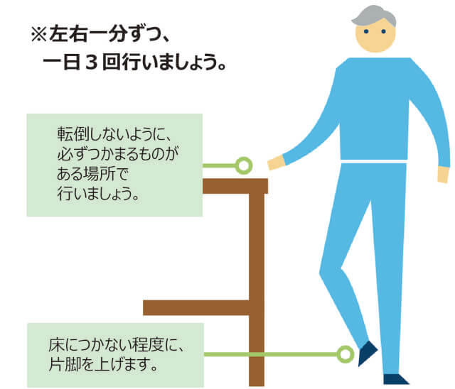図:ロコトレ「片脚立ち」のやり方を示す図。転倒しないように必ずつかまる物がある場所で、床につかない程度に片足を上げます。左右一分間ずつ、1日3回行いましょう。