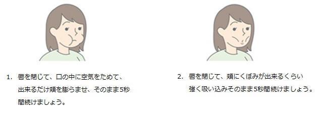 図1:唇を閉じ、頬を膨らませたりすぼめたりする頬の体操を表す図。