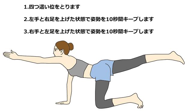 インナーマッスルの鍛え方 | 健康長寿ネット