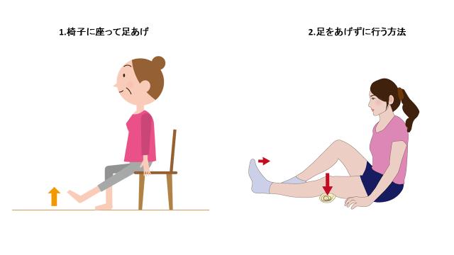 高齢者の膝痛体操の効果と方法 健康長寿ネット